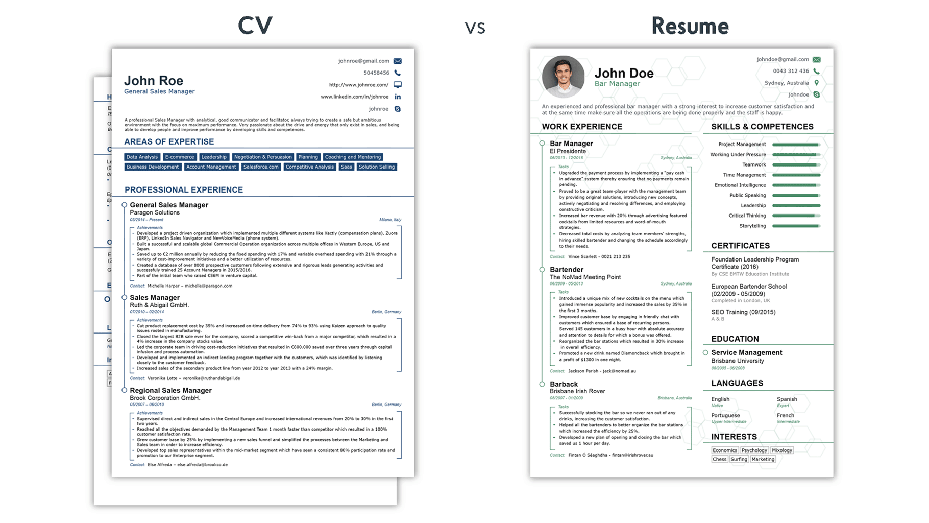 how to write a resume  formats  samples   u0026 templates  u2013 grit ph